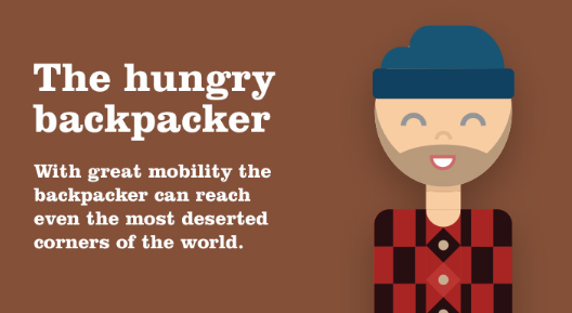 hungry backpacker